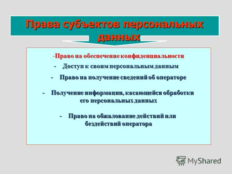 Права субъектов персональных данных -Право на получение сведений об операторе -Получение информации, касающейся обработки его персональных данных -Право на обжалование действий или бездействий оператора -Доступ к своим персональным данным Право на об