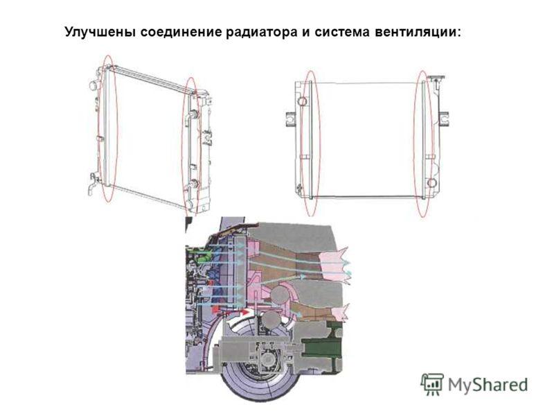 Улучшены соединение радиатора и система вентиляции: