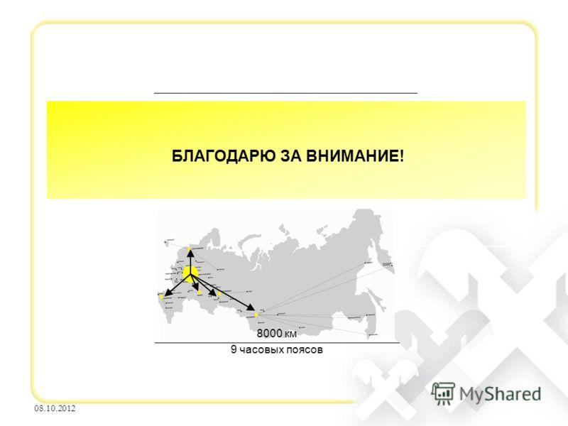 30.07.2012 БЛАГОДАРЮ ЗА ВНИМАНИЕ! 9 часовых поясов 8000 км
