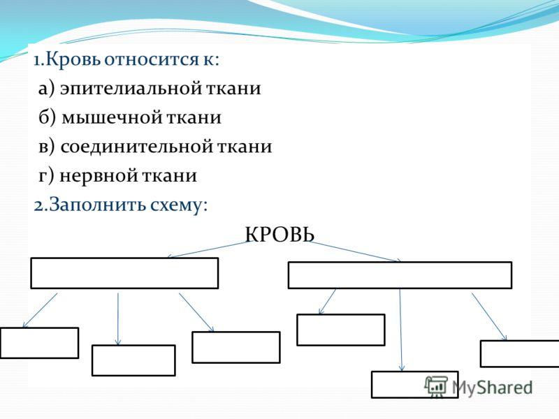 а) эпителиальной ткани б)