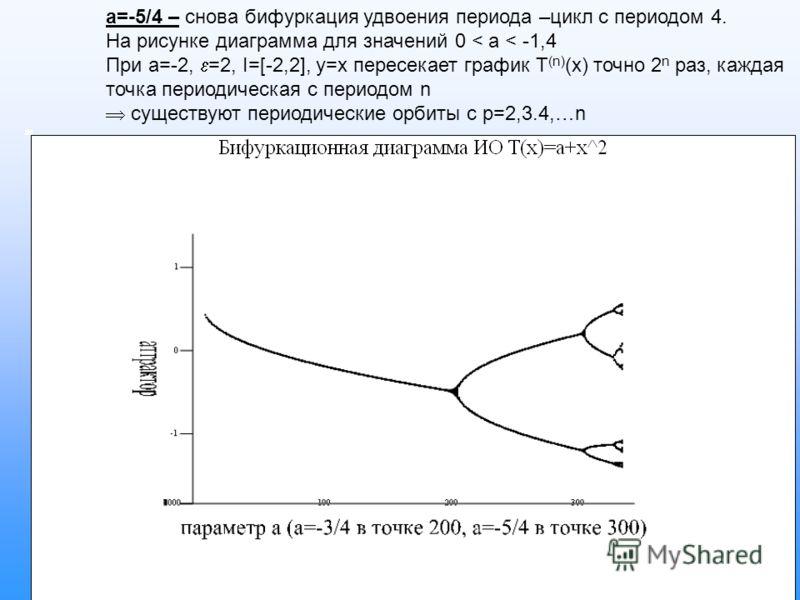 А.В.Павлов Инт. Инф. Сист a=-5/4 – снова бифуркация удвоения периода –цикл с периодом 4. На рисунке диаграмма для значений 0 < а < -1,4 При а=-2, =2, I=[-2,2], y=x пересекает график Т (n) (x) точно 2 n раз, каждая точка периодическая с периодом n сущ