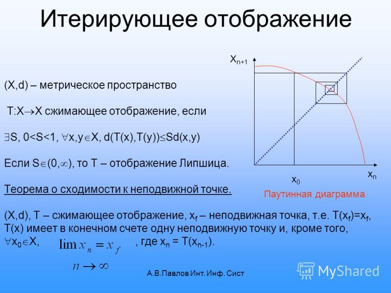 А.В.Павлов Инт. Инф. Сист Итерирующее отображение (X,d) – метрическое пространство T:X X сжимающее отображение, если S, 0