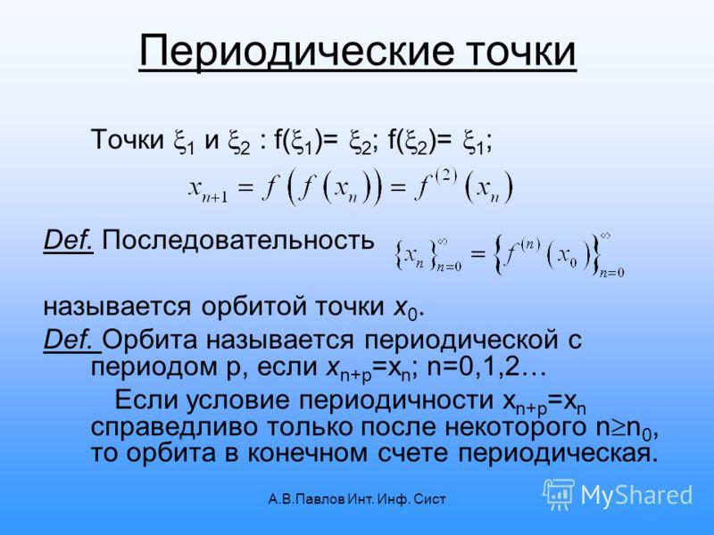 А.В.Павлов Инт. Инф. Сист Периодические точки Точки 1 и 2 : f( 1 )= 2 ; f( 2 )= 1 ; Def. Последовательность называется орбитой точки x 0. Def. Орбита называется периодической с периодом р, если x n+p =x n ; n=0,1,2… Если условие периодичности x n+p =