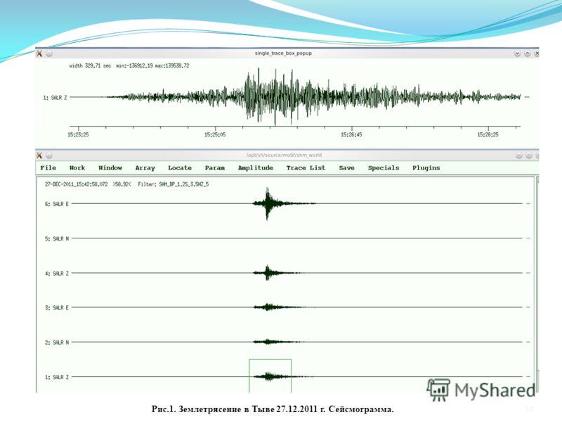 Рис.1. Землетрясение в Тыве 27.12.2011 г. Сейсмограмма. 12