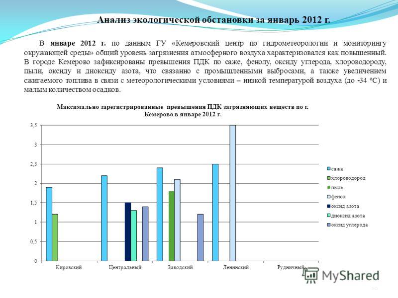 Анализ экологической обстановки за январь 2012 г. В январе 2012 г. по данным ГУ «Кемеровский центр по гидрометеорологии и мониторингу окружающей среды» общий уровень загрязнения атмосферного воздуха характеризовался как повышенный. В городе Кемерово