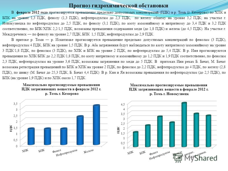Прогноз гидрохимической обстановки В феврале 2012 года прогнозируется превышение предельно допустимых концентраций (ПДК) в р. Томь (г. Кемерово) по ХПК и БПК на уровне 1,3 ПДК, фенолу (1,3 ПДК), нефтепродуктам до 2,3 ПДК, по железу общему на уровне 3
