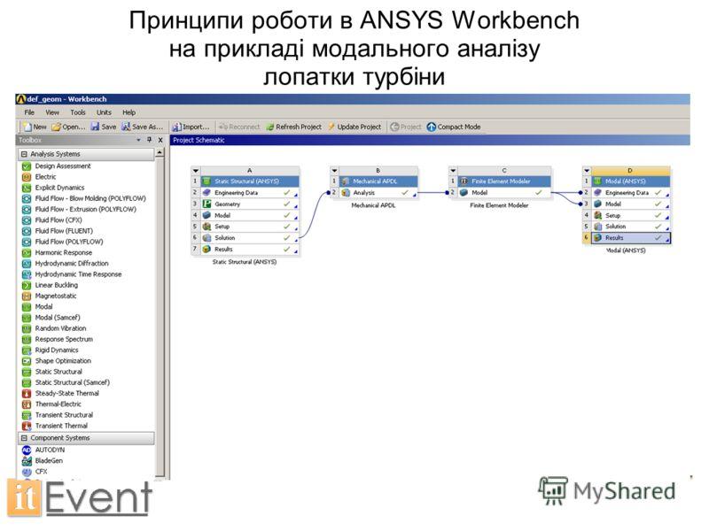 Принципи роботи в ANSYS Workbench на прикладі модального аналізу лопатки турбіни