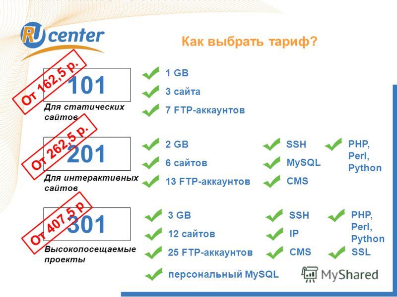 Как выбрать Тариф? 101 Как выбрать тариф? 1 GB3 сайта7 FTP-аккаунтов Для статических сайтов 201 Для интерактивных сайтов 2 GB6 сайтов13 FTP-аккаунтовSSH MySQLCMS PHP, Perl, Python 301 Высокопосещаемые проекты 3 GB12 сайтов25 FTP-аккаунтовSSH IPCMS PH