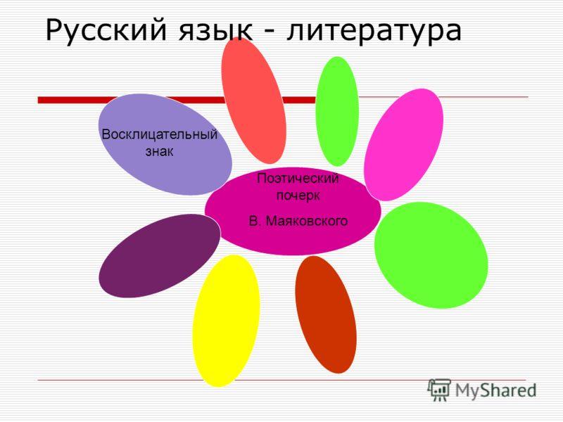 Поэтический почерк В. Маяковского Восклицательный знак Русский язык - литература