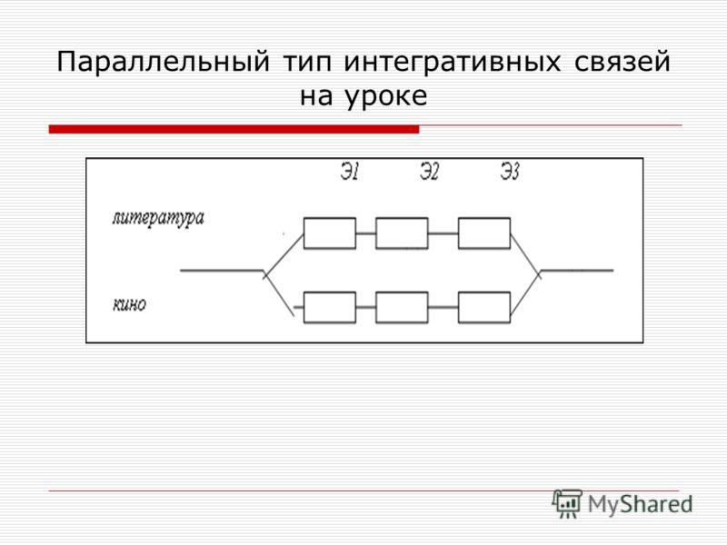 Параллельный тип интегративных связей на уроке