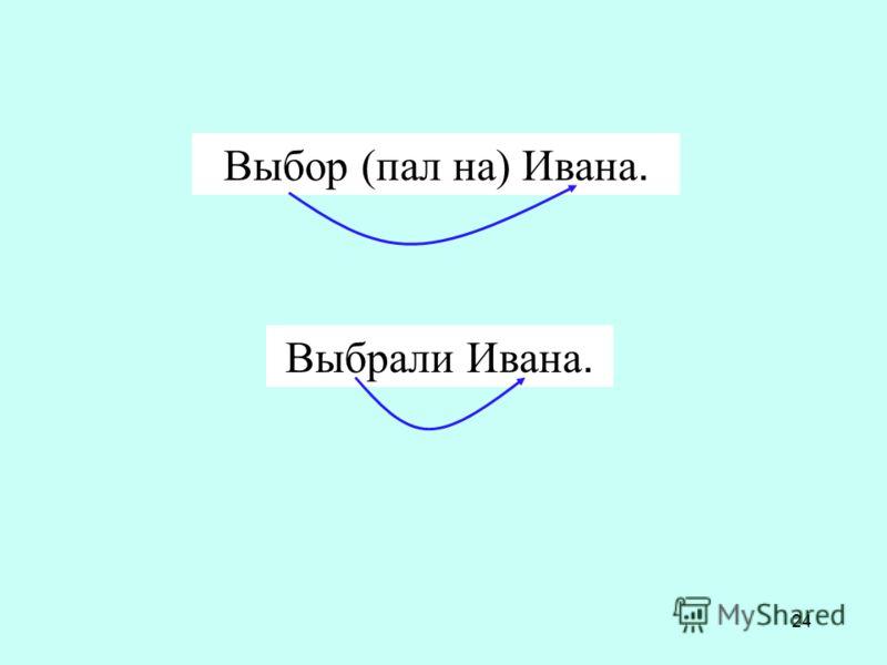 24 Выбор (пал на) Ивана. Выбрали Ивана.