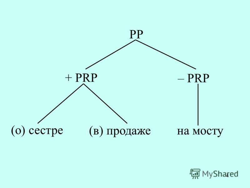4 PP + PRP – PRP (о) сестре (в) продажена мосту