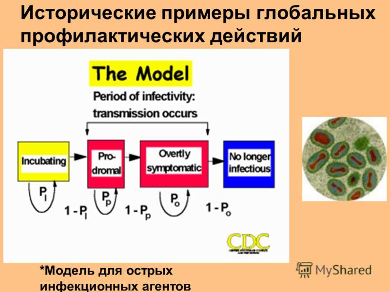 Исторические примеры глобальных профилактических действий *Модель для острых инфекционных агентов
