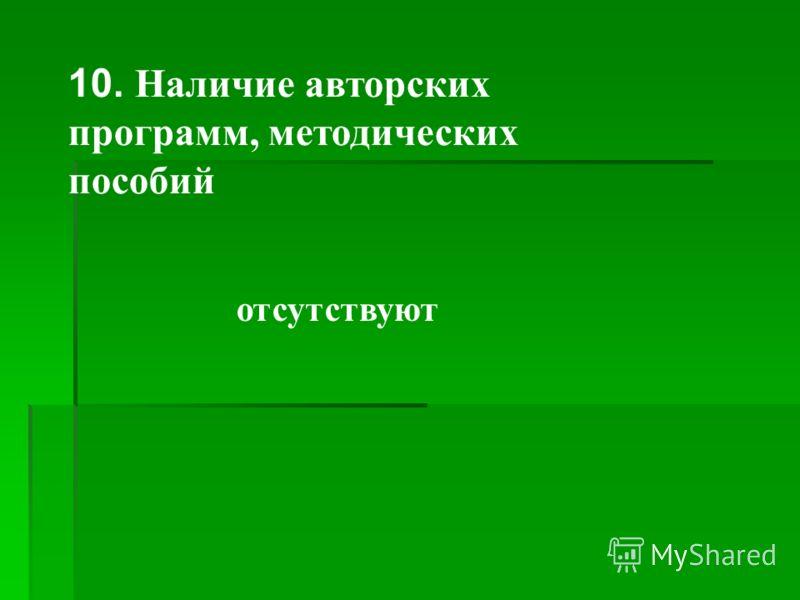 9.Наличие публикаций, включая интернет-публикаций. Личная страница на сайте http://www.proshkolu.ru/ http://www.proshkolu.ru/ http://www.proshkolu.ru/user/larisssr/ Мои файлы на сайте http://www.proshkolu.ru/ http://www.proshkolu.ru/ http://www.prosh