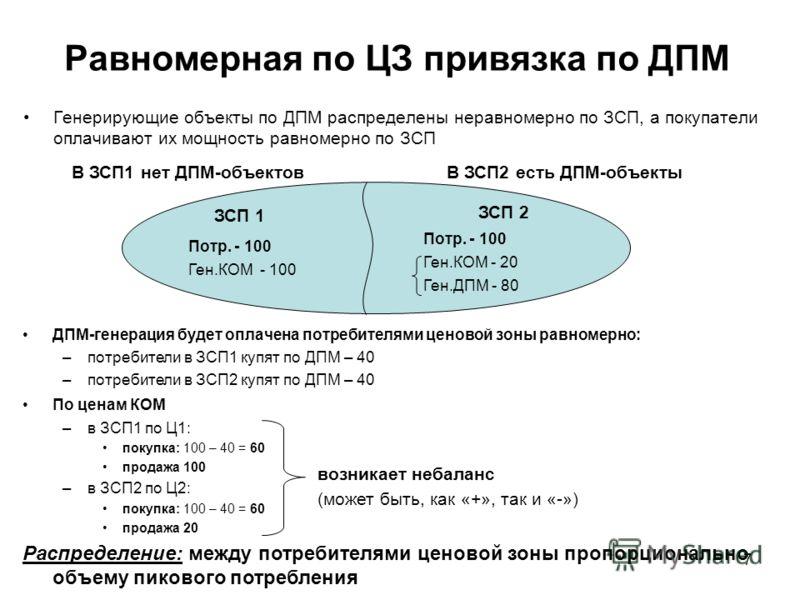 7 Равномерная по ЦЗ привязка по ДПМ Генерирующие объекты по ДПМ распределены неравномерно по ЗСП, а покупатели оплачивают их мощность равномерно по ЗСП ЗСП 1 ЗСП 2 Потр. - 100 Ген.КОМ - 100 Потр. - 100 Ген.КОМ - 20 Ген.ДПМ - 80 В ЗСП1 нет ДПМ-объекто