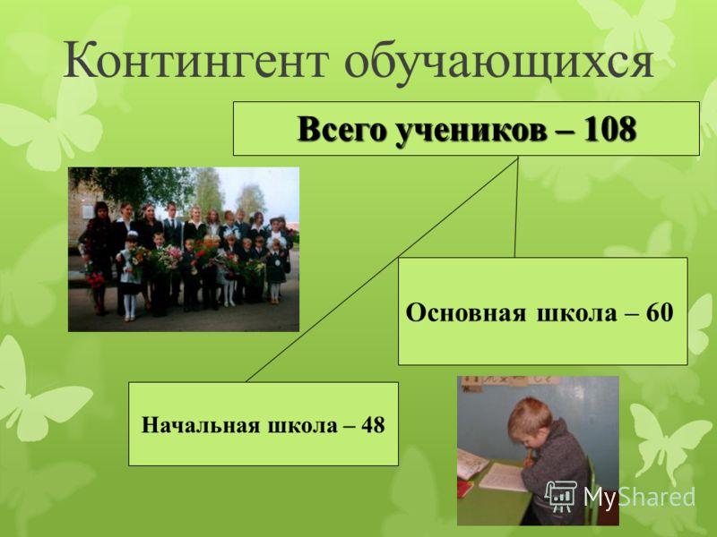 Контингент обучающихся Начальная школа – 48 Всего учеников – 108 Основная школа – 60