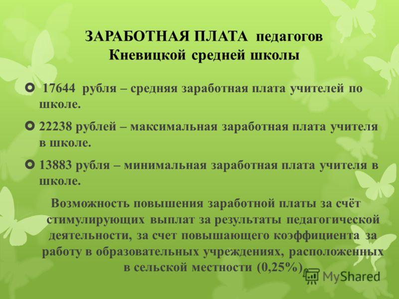 17644 рубля – средняя заработная плата учителей по школе. 22238 рублей – максимальная заработная плата учителя в школе. 13883 рубля – минимальная заработная плата учителя в школе. Возможность повышения заработной платы за счёт стимулирующих выплат за