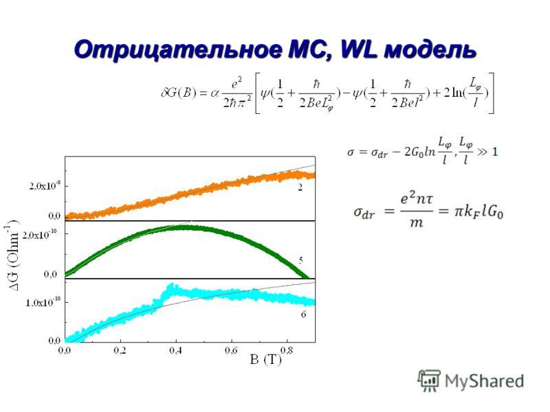 Отрицательное МС, WL модель