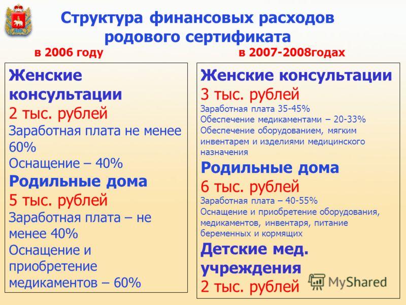 Структура финансовых расходов родового сертификата в 2006 году в 2007-2008годах Женские консультации 2 тыс. рублей Заработная плата не менее 60% Оснащение – 40% Родильные дома 5 тыс. рублей Заработная плата – не менее 40% Оснащение и приобретение мед