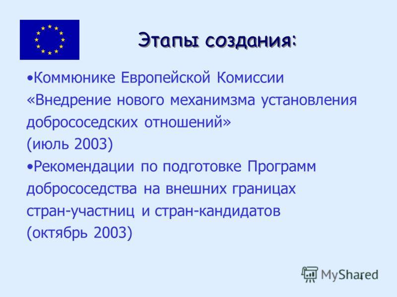 4 Этапы создания: Коммюнике Европейской Комиссии «Внедрение нового механимзма установления добрососедских отношений» (июль 2003) Рекомендации по подготовке Программ добрососедства на внешних границах стран-участниц и стран-кандидатов (октябрь 2003)