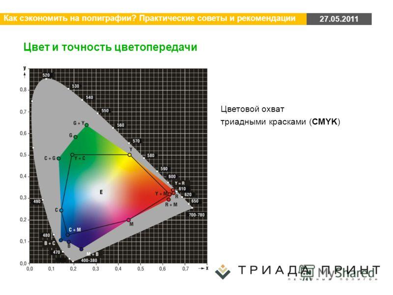 27.05.2011 Как сэкономить на полиграфии? Практические советы и рекомендации Цвет и точность цветопередачи Цветовой охват триадными красками (CMYK)