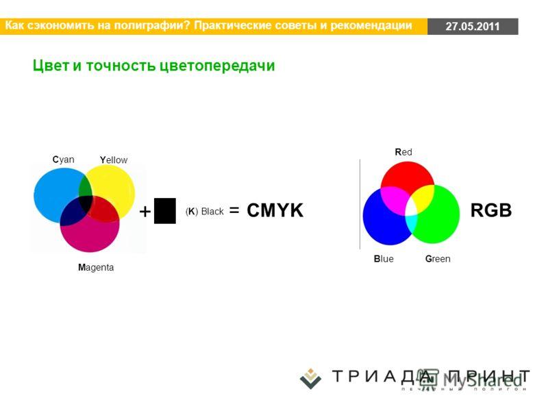 27.05.2011 Как сэкономить на полиграфии? Практические советы и рекомендации Цвет и точность цветопередачи Мagenta Cyan Yellow (K) Black + = CMYK Blue Green Red RGB
