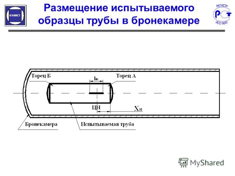 Размещение испытываемого образцы трубы в бронекамере