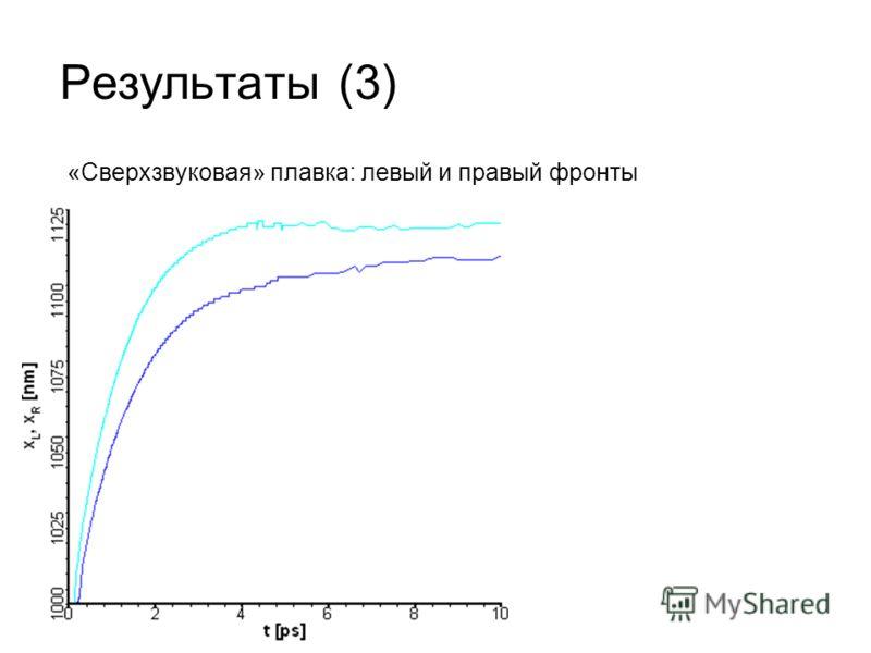 Результаты (3) «Сверхзвуковая» плавка: левый и правый фронты