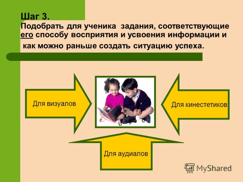 Шаг 3. Подобрать для ученика задания, соответствующие его способу восприятия и усвоения информации и как можно раньше создать ситуацию успеха. Для визуалов Для аудиалов Для кинестетиков
