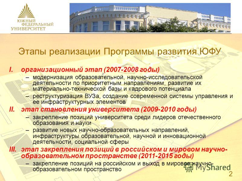 Этапы реализации Программы развития ЮФУ I.организационный этап (2007-2008 годы) –модернизация образовательной, научно-исследовательской деятельности по приоритетным направлениям, развитие их материально-технической базы и кадрового потенциала –рестру