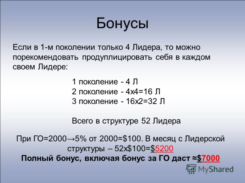 Бонусы Если в 1-м поколении только 4 Лидера, то можно порекомендовать продуплицировать себя в каждом своем Лидере: 1 поколение - 4 Л 2 поколение - 4х4=16 Л 3 поколение - 16х2=32 Л Всего в структуре 52 Лидера При ГО=20005% от 2000=$100. В месяц с Лиде
