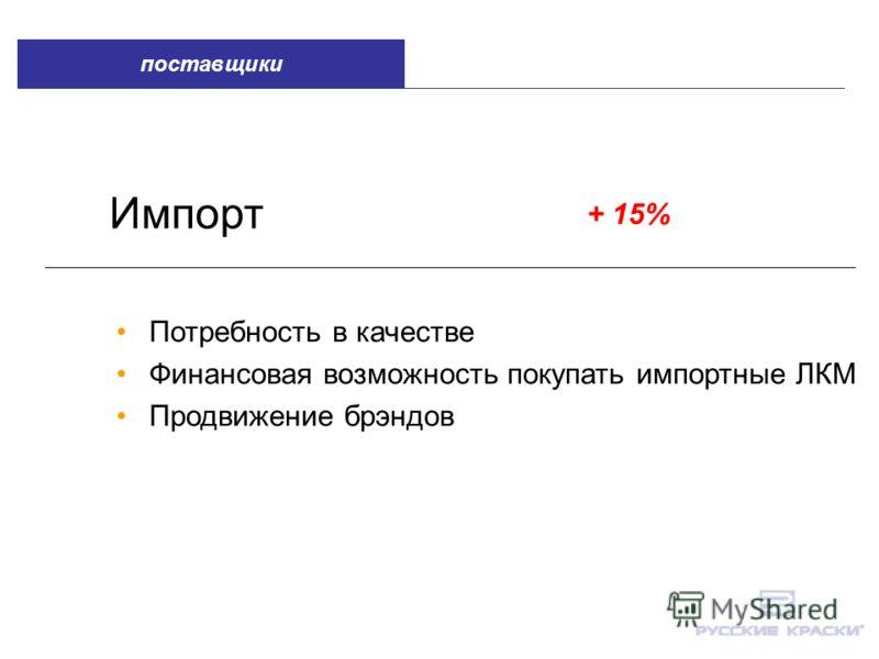 Потребность в качестве Финансовая возможность покупать импортные ЛКМ Продвижение брэндов + 15% Импорт поставщики