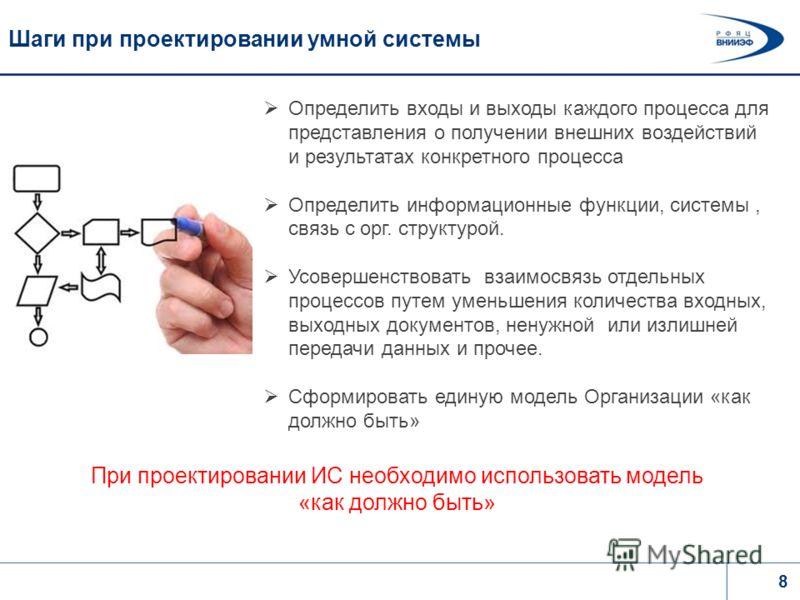 8 Шаги при проектировании умной системы Определить входы и выходы каждого процесса для представления о получении внешних воздействий и результатах конкретного процесса Определить информационные функции, системы, связь с орг. структурой. Усовершенство
