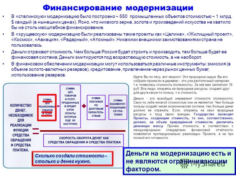 Финансирование модернизации В «сталинскую» модернизацию было построено ~ 550 промышленных объектов стоимостью ~ 1 млрд. $ каждый (в нынешних ценах). Ясно, что никакого зерна, золота и произведений искусства не хватило бы на столь масштабное финансиро