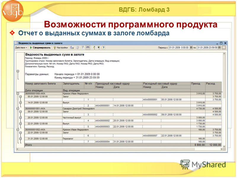 ВДГБ: Ломбард 3 Отчет о выданных суммах в залоге ломбарда Возможности программного продукта