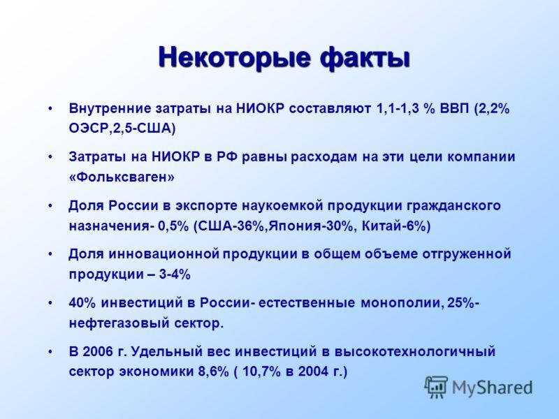Некоторые факты Внутренние затраты на НИОКР составляют 1,1-1,3 % ВВП (2,2% ОЭСР,2,5-США) Затраты на НИОКР в РФ равны расходам на эти цели компании «Фольксваген» Доля России в экспорте наукоемкой продукции гражданского назначения- 0,5% (США-36%,Япония