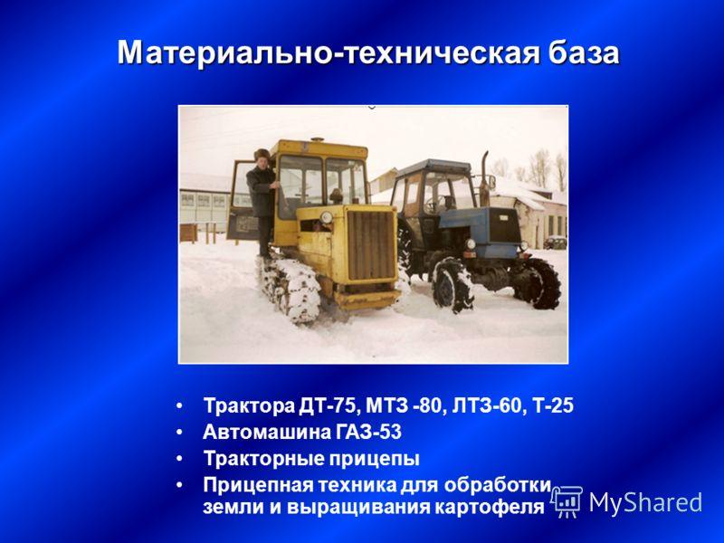 Трактора ДТ-75, МТЗ -80, ЛТЗ-60, Т-25 Автомашина ГАЗ-53 Тракторные прицепы Прицепная техника для обработки земли и выращивания картофеля Материально-техническая база