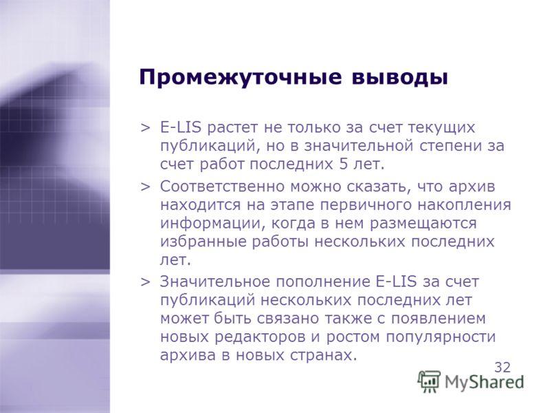 Промежуточные выводы >E-LIS растет не только за счет текущих публикаций, но в значительной степени за счет работ последних 5 лет. >Соответственно можно сказать, что архив находится на этапе первичного накопления информации, когда в нем размещаются из