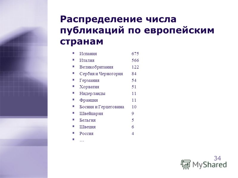 Распределение числа публикаций по европейским странам Испания675 Италия566 Великобритания122 Сербия и Черногория84 Германия 54 Хорватия51 Нидерланды11 Франция11 Босния и Герцеговина 10 Швейцария9 Бельгия5 Швеция6 Россия4 … 34
