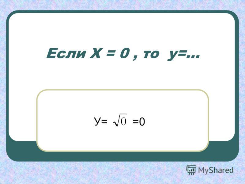 Если Х = 0, то у=… У= =0