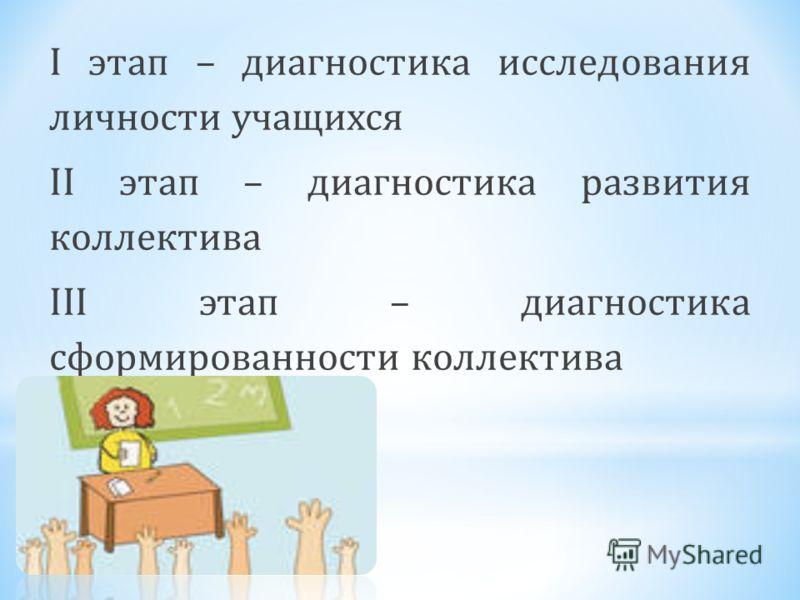 I этап – диагностика исследования личности учащихся II этап – диагностика развития коллектива III этап – диагностика сформированности коллектива