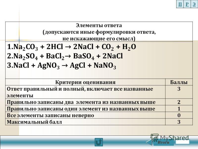 Итоги ПРЭ Элементы ответа (допускаются иные формулировки ответа, не искажающие его смысл) 1.Na 2 CO 3 + 2HCl 2NaCl + CO 2 + H 2 O 2.Na 2 SO 4 + BaCl 2 BaSO 4 + 2NaCl 3.NaCl + AgNO 3 AgCl + NaNO 3 Критерии оцениванияБаллы Ответ правильный и полный, вк