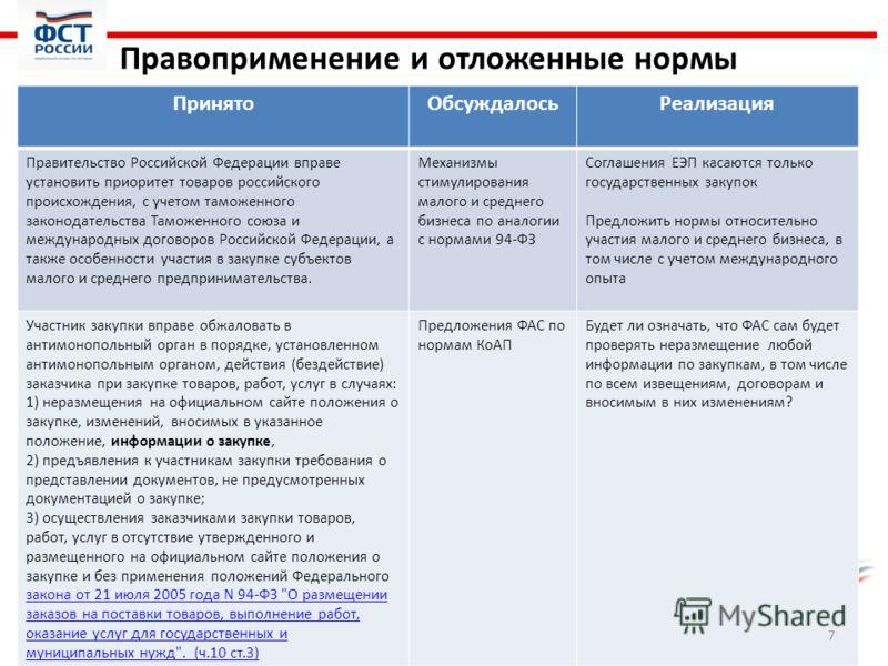 Правоприменение и отложенные нормы ПринятоОбсуждалосьРеализация Правительство Российской Федерации вправе установить приоритет товаров российского происхождения, с учетом таможенного законодательства Таможенного союза и международных договоров Россий