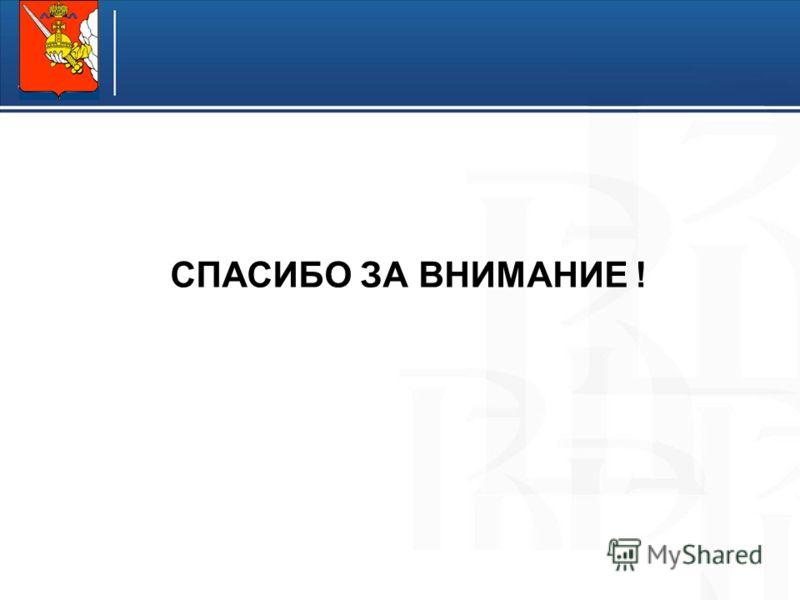 Higher School of Economics СПАСИБО ЗА ВНИМАНИЕ !