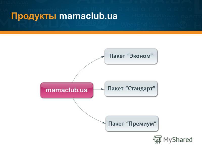 Продукты mamaclub.ua
