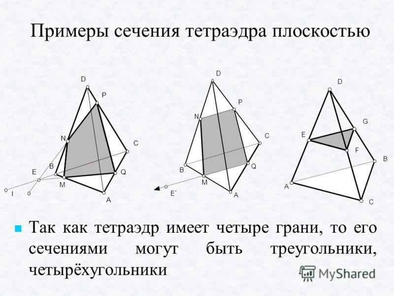Примеры сечения тетраэдра плоскостью Так как тетраэдр имеет четыре грани, то его сечениями могут быть треугольники, четырёхугольники Так как тетраэдр имеет четыре грани, то его сечениями могут быть треугольники, четырёхугольники A C B D Q M P N E I D