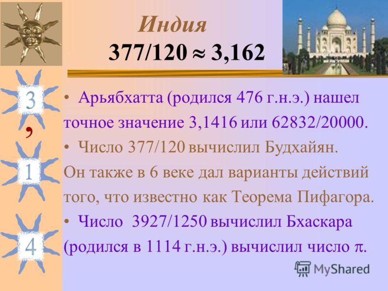 Индия 377/120 3,162 Арьябхатта (родился 476 г.н.э.) нашел точное значение 3,1416 или 62832/20000. Число 377/120 вычислил Будхайян. Он также в 6 веке дал варианты действий того, что известно как Теорема Пифагора. Число 3927/1250 вычислил Бхаскара (род