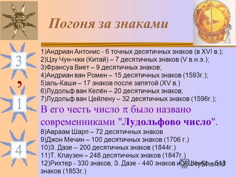 Погоня за знаками 1)Андриан Антонис - 6 точных десятичных знаков (в XVI в.); 2)Цзу Чун-чжи (Китай) – 7 десятичных знаков (V в.н.э.); 3)Франсуа Виет – 9 десятичных знаков; 4)Андриан ван Ромен – 15 десятичных знаков (1593г.); 5)аль-Каши – 17 знаков пос