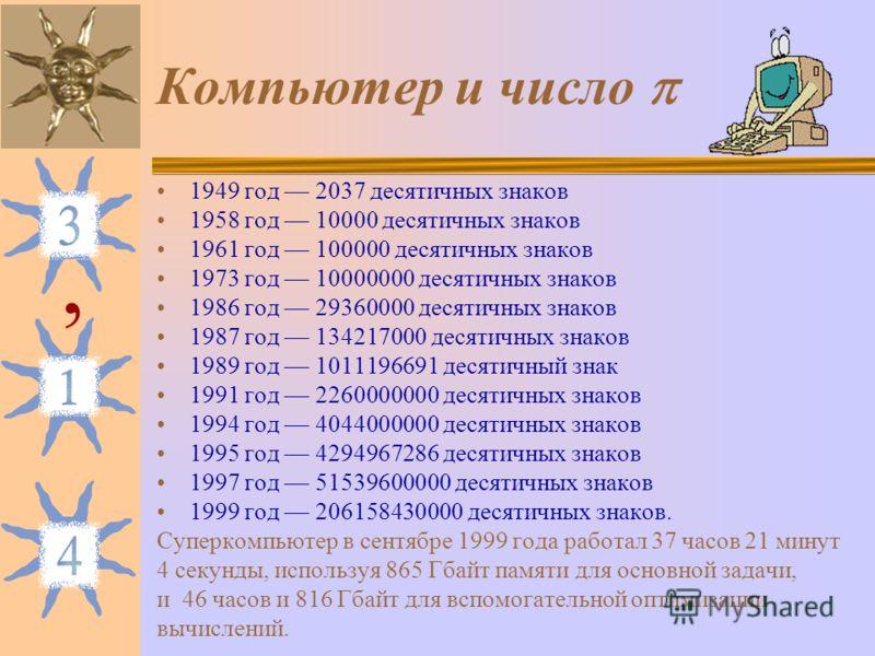 Компьютер и число 1949 год 2037 десятичных знаков 1958 год 10000 десятичных знаков 1961 год 100000 десятичных знаков 1973 год 10000000 десятичных знаков 1986 год 29360000 десятичных знаков 1987 год 134217000 десятичных знаков 1989 год 1011196691 деся