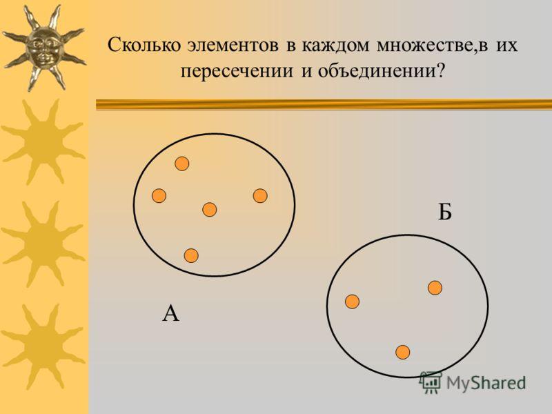 Сколько элементов в каждом множестве,в их пересечении и объединении? А Б
